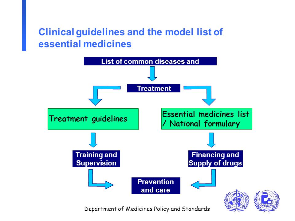 Department of Medicines Policy and Standards Clinical guidelines and the model list of essential medicines List of common diseases and complaints Training and Supervision Financing and Supply of drugs Treatment guidelines Treatment choice Prevention and care Essential medicines list / National formulary