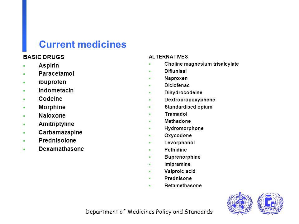 Department of Medicines Policy and Standards Current medicines BASIC DRUGS  Aspirin  Paracetamol  ibuprofen  indometacin  Codeine  Morphine  Na