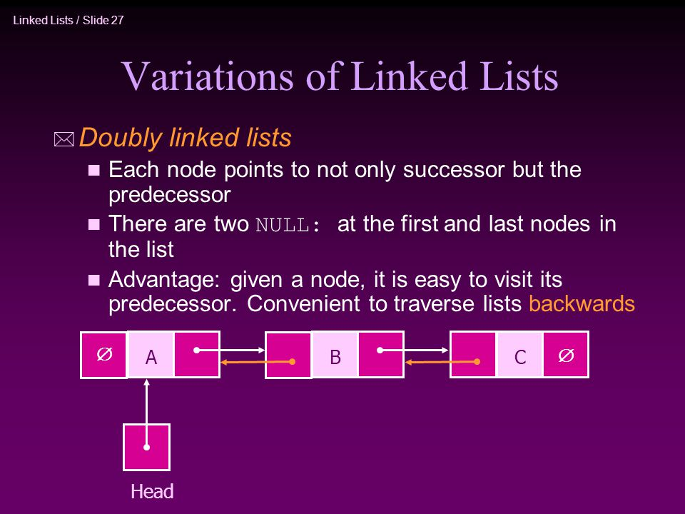 Linked Lists / Slide 27 Variations of Linked Lists * Doubly linked lists n Each node points to not only successor but the predecessor There are two NULL: at the first and last nodes in the list n Advantage: given a node, it is easy to visit its predecessor.