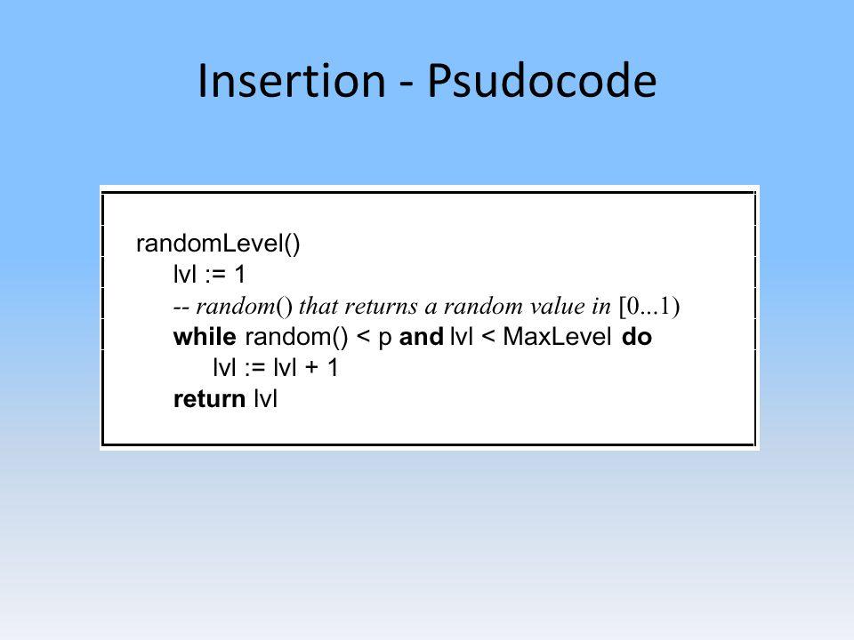 Insertion - Psudocode