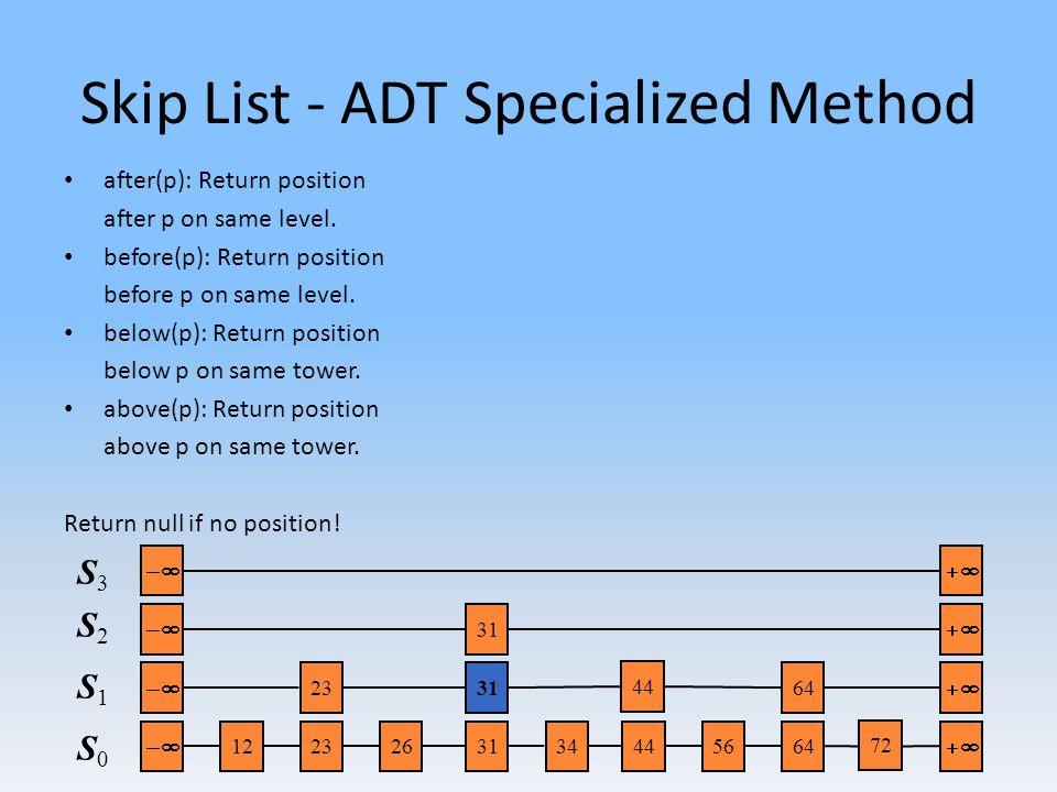 Skip List - ADT Specialized Method after(p): Return position after p on same level.