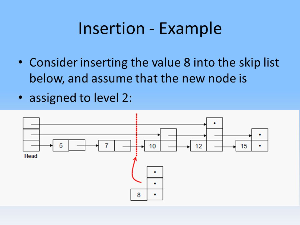 Insertion - Example