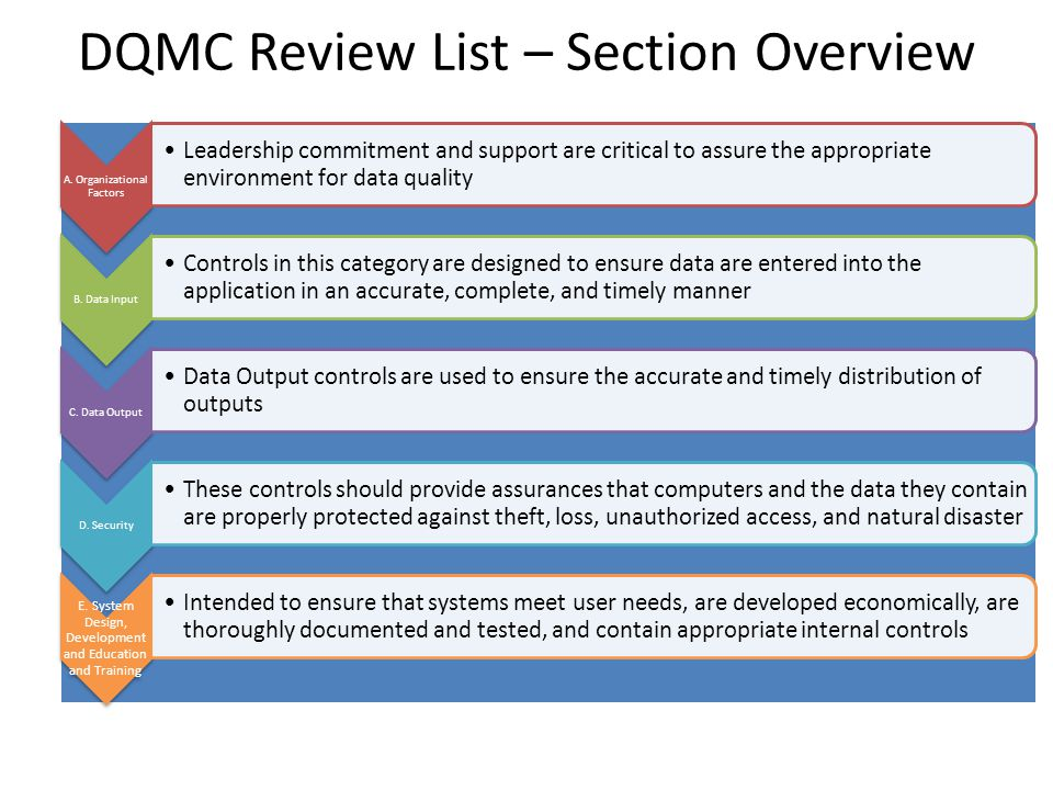 New/Changed Questions on Review List for FY10 Addresses whether or not MTFs have written procedures for the processing of data.
