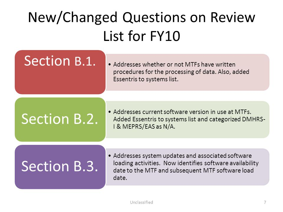 New/Changed Questions on Review List for FY10 Changed wording from rejected records to rejected data and also added Essentris as a system to be monitored.