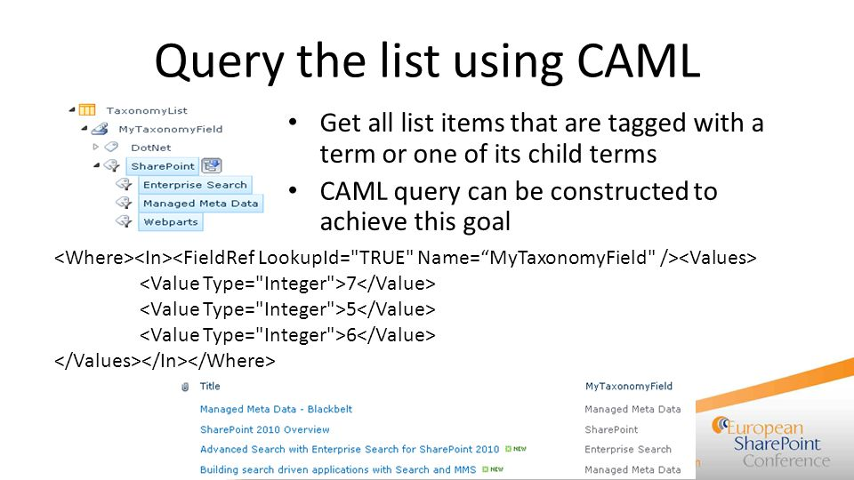 Query the list using CAML Get all list items that are tagged with a term or one of its child terms CAML query can be constructed to achieve this goal