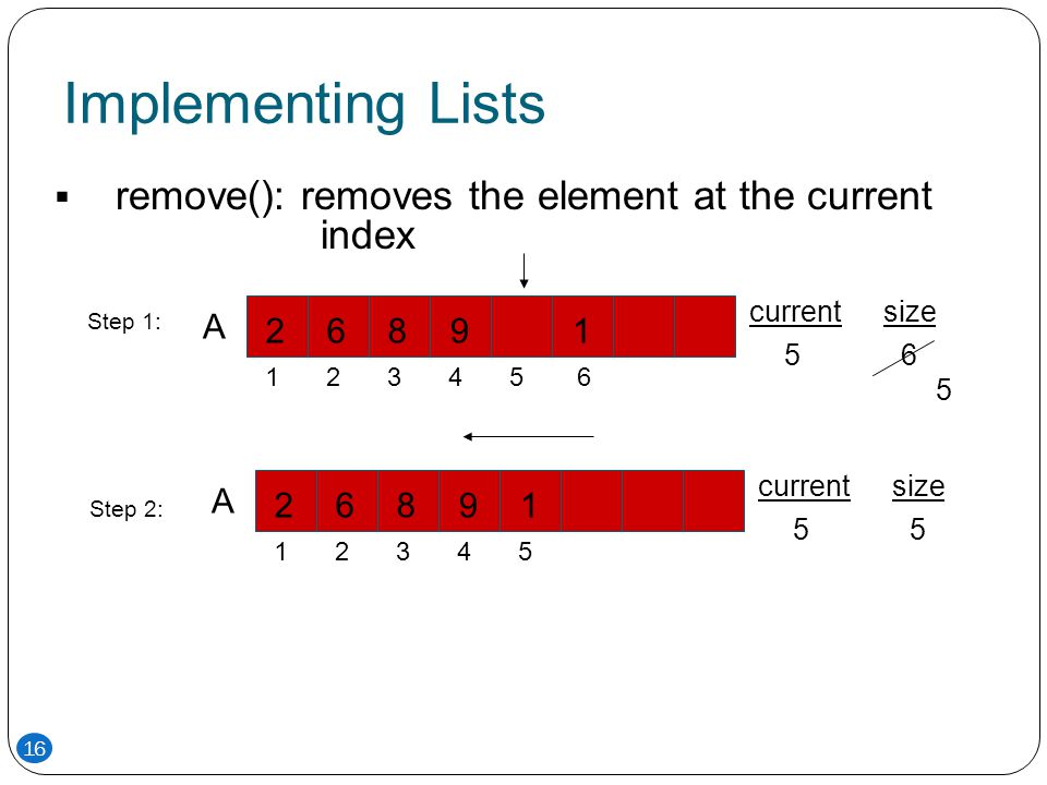 Implementing Lists  remove(): removes the element at the current index current 5 size 6 A 681 12345 2 6 9 5 Step 1: current 5 size 5 A 681 12345 2 9