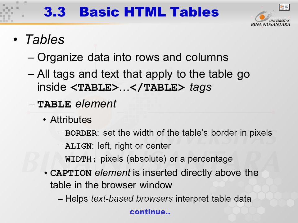 3.3 Basic HTML Tables Tables –Organize data into rows and columns –All tags and text that apply to the table go inside … tags –TABLE element Attributes –BORDER : set the width of the table's border in pixels –ALIGN : left, right or center –WIDTH: pixels (absolute) or a percentage CAPTION element is inserted directly above the table in the browser window –Helps text-based browsers interpret table data continue..