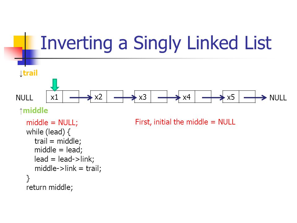 Inverting a Singly Linked List middle = NULL; while (lead) { trail = middle; middle = lead; lead = lead->link; middle->link = trail; } return middle; x1 x2 x3x4x5 First, initial the middle = NULL ↑ middle NULL ↓ trail NULL