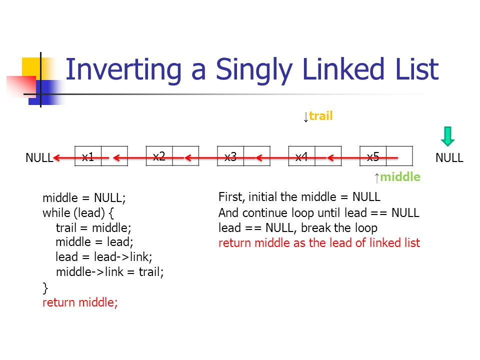 Inverting a Singly Linked List middle = NULL; while (lead) { trail = middle; middle = lead; lead = lead->link; middle->link = trail; } return middle; x1 x2 x3x4x5 First, initial the middle = NULL NULL And continue loop until lead == NULL NULL ↑ middle ↓ trail return middle as the lead of linked list lead == NULL, break the loop