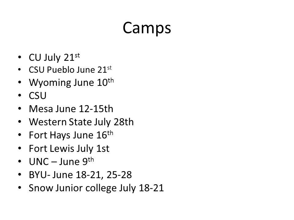 Camps CU July 21 st CSU Pueblo June 21 st Wyoming June 10 th CSU Mesa June 12-15th Western State July 28th Fort Hays June 16 th Fort Lewis July 1st UNC – June 9 th BYU- June 18-21, 25-28 Snow Junior college July 18-21