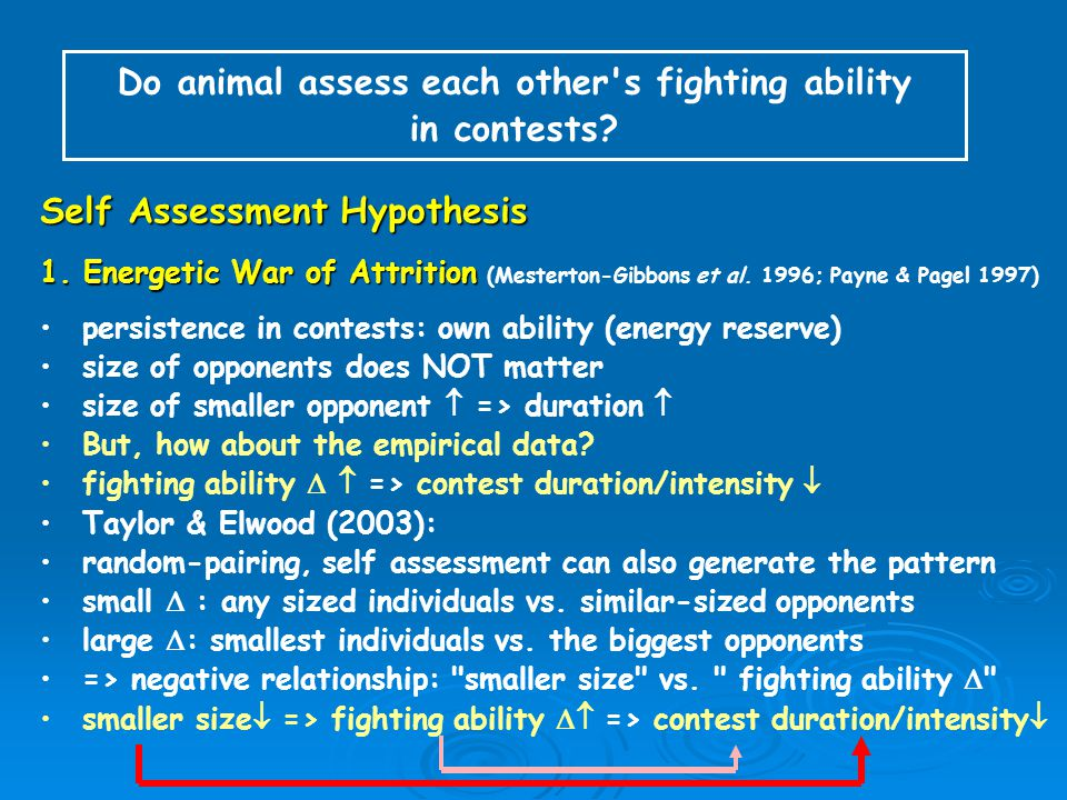 Do animal assess each other s fighting ability in contests.