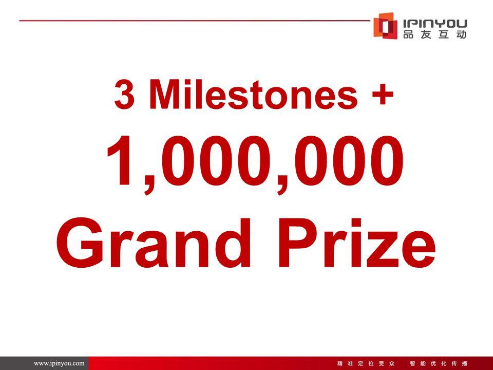 3 Milestones + 1,000,000 Grand Prize