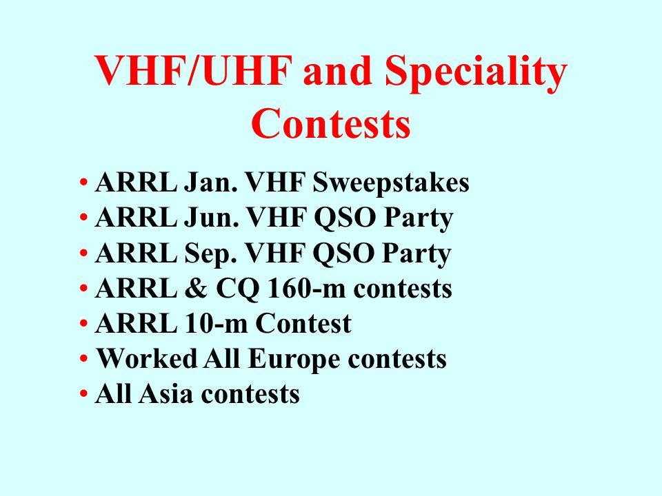 DX Contests Most Popular International DX Contests: ARRL International DX, SSB (Mar.) & CW (Feb.) CQ Worldwide DX, SSB (Oct.) & CW (Nov.) CQ WPX (Prefix), SSB (Mar.) & CW (May)