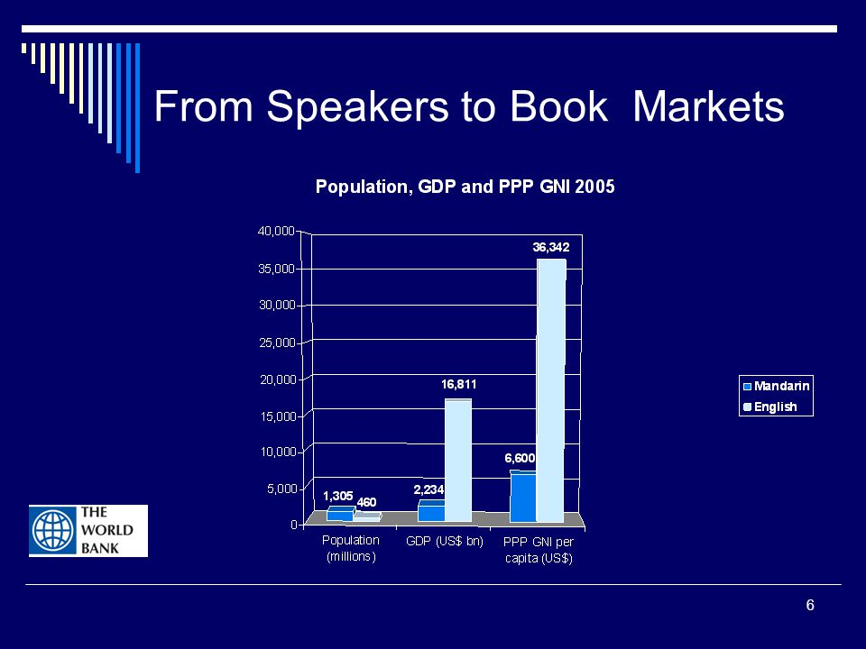 6 From Speakers to Book Markets
