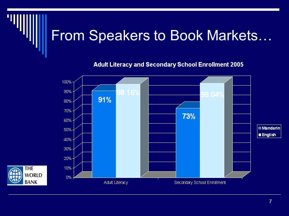 7 From Speakers to Book Markets…