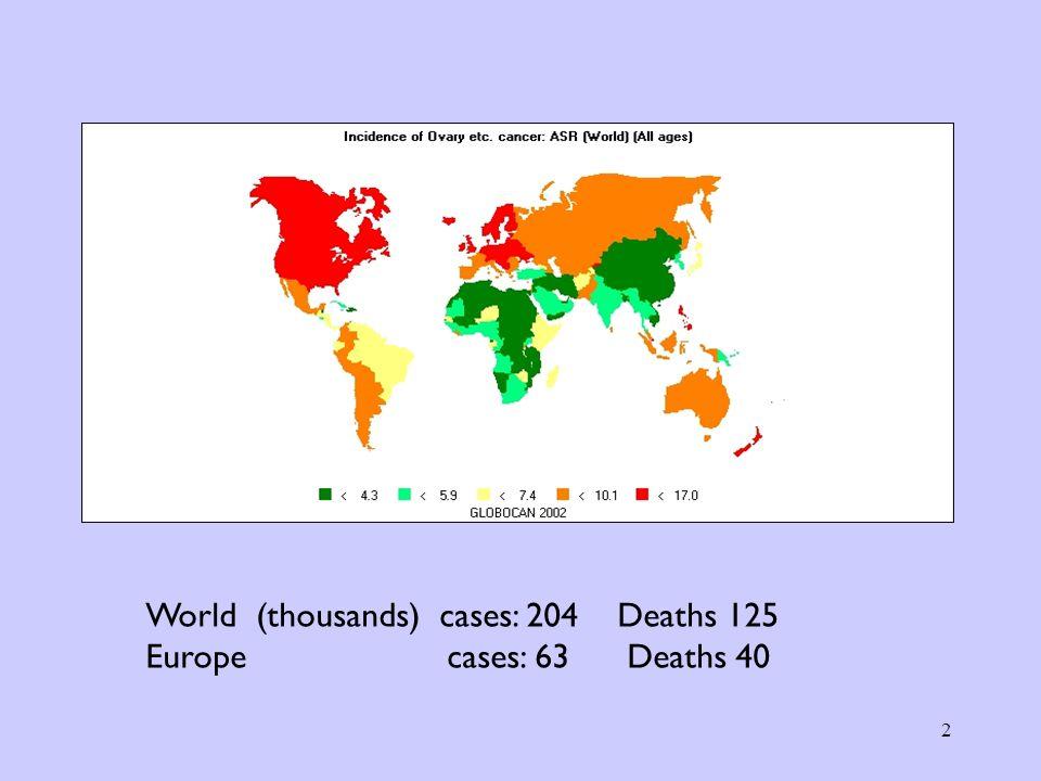 3 La Vecchia et al, Ann Oncol 2010 Age standardized mortality rates, UE _____ all ages ………35-64 years