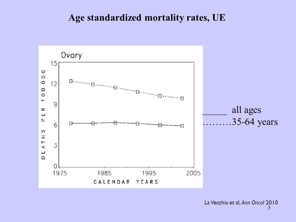Temporal trends of incidence and mortality rates, Italy 4 AIRTUM, Epidemiologia e prevenzione 2006