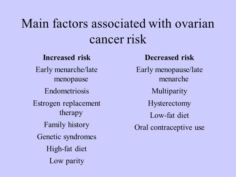 Main factors associated with ovarian cancer risk Increased risk Early menarche/late menopause Endometriosis Estrogen replacement therapy Family history Genetic syndromes High-fat diet Low parity Decreased risk Early menopause/late menarche Multiparity Hysterectomy Low-fat diet Oral contraceptive use