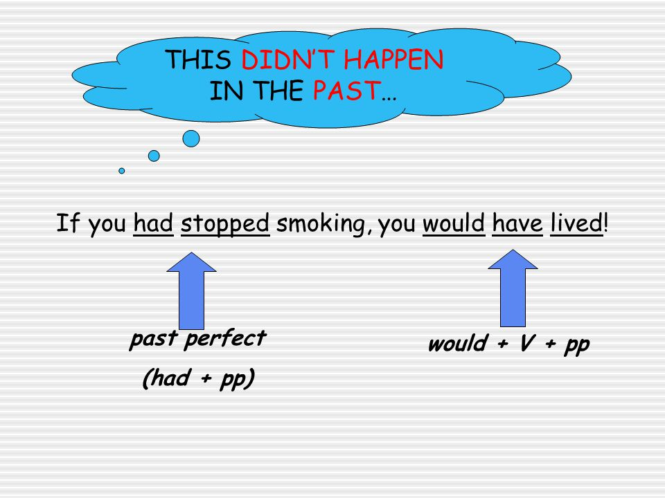 If you had stopped smoking, you would have lived! THIS DIDN'T HAPPEN IN THE PAST… past perfect (had + pp) would + V + pp