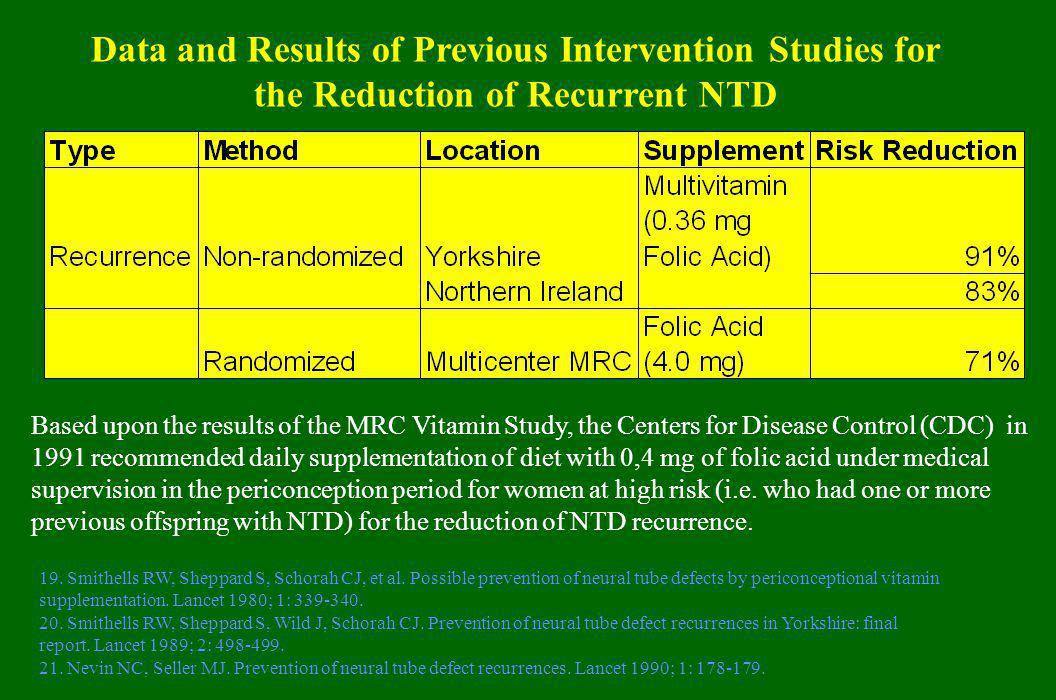 Data and Results of Previous Intervention Studies for the Reduction of Recurrent NTD 19. Smithells RW, Sheppard S, Schorah CJ, et al. Possible prevent