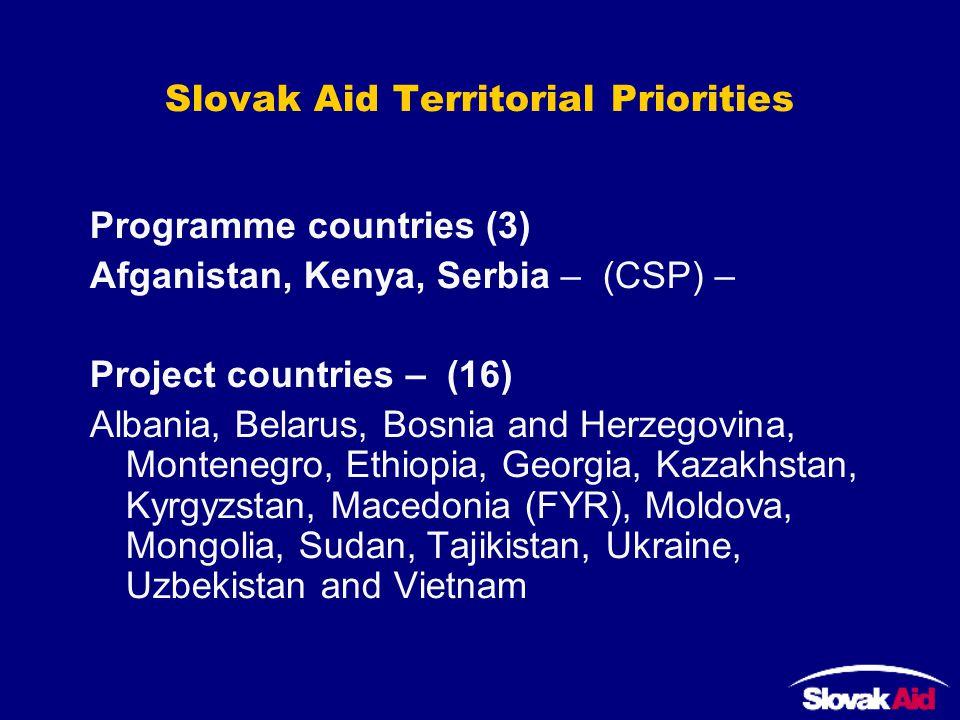 Slovak Aid Territorial Priorities Programme countries (3) Afganistan, Kenya, Serbia – (CSP) – Project countries – (16) Albania, Belarus, Bosnia and Herzegovina, Montenegro, Ethiopia, Georgia, Kazakhstan, Kyrgyzstan, Macedonia (FYR), Moldova, Mongolia, Sudan, Tajikistan, Ukraine, Uzbekistan and Vietnam