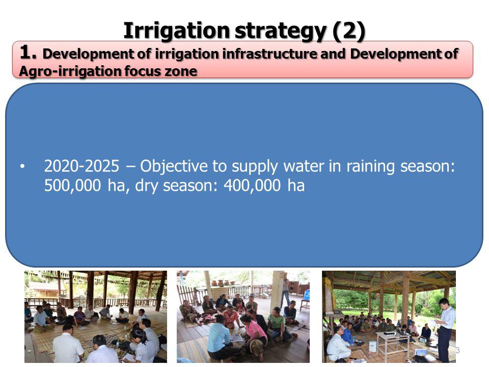 2020-2025 – Objective to supply water in raining season: 500,000 ha, dry season: 400,000 ha 1.
