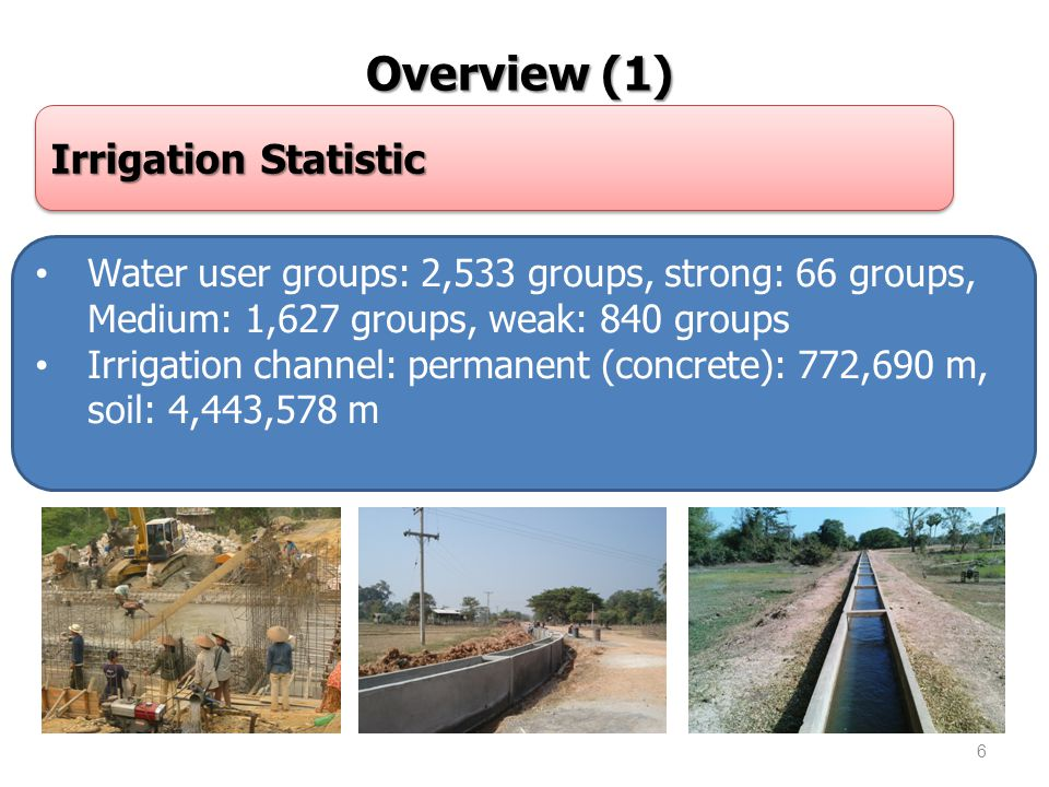 7 Overview (2) 8.International cooperation(grant aids) No /M I DonorsProjects 1.Viet NamConstruction of Thapha-Nongphong irrigation, Vientiane Capital; Construction of Namlong I and Namhang irrigation, Huaphanh province 2.World BankOn-going project of Khammouane Irrigation, Component II.