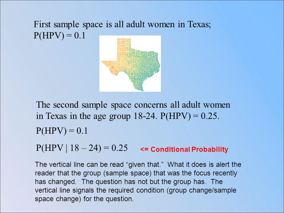 First sample space is all adult women in Texas; P(HPV) = 0.1 The second sample space concerns all adult women in Texas in the age group 18-24.