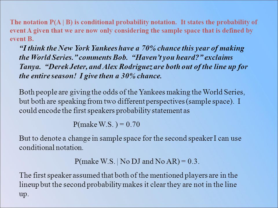 The notation P(A | B) is conditional probability notation.