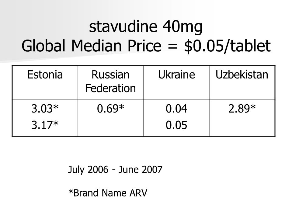 stavudine 40mg Global Median Price = $0.05/tablet EstoniaRussian Federation UkraineUzbekistan 3.03* 3.17* 0.69*0.04 0.05 2.89* July 2006 - June 2007 *Brand Name ARV
