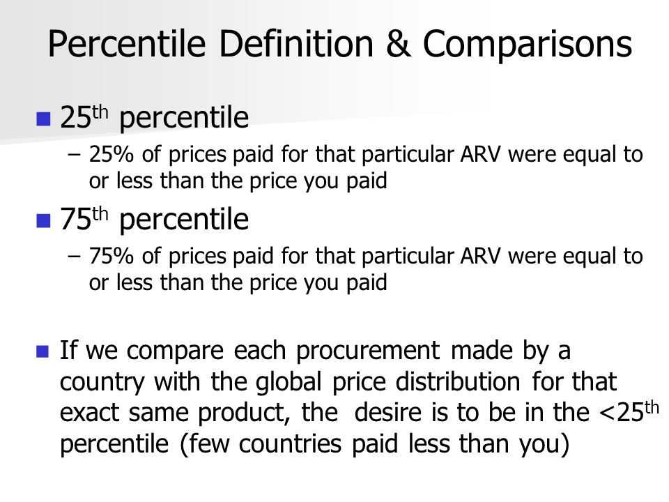 Percentile Definition & Comparisons 25 th percentile – –25% of prices paid for that particular ARV were equal to or less than the price you paid 75 th percentile – –75% of prices paid for that particular ARV were equal to or less than the price you paid If we compare each procurement made by a country with the global price distribution for that exact same product, the desire is to be in the <25 th percentile (few countries paid less than you)