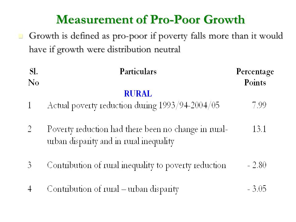 Measurement of Pro-Poor Growth Growth is defined as pro-poor if poverty falls more than it would have if growth were distribution neutral Growth is defined as pro-poor if poverty falls more than it would have if growth were distribution neutral