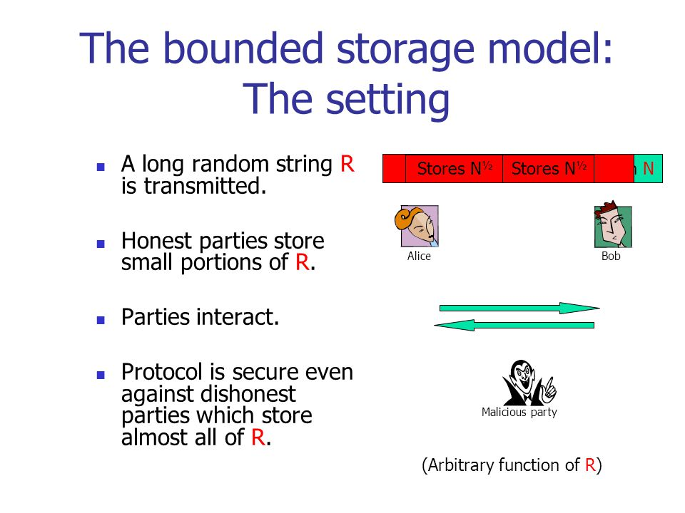 The bounded storage model: The setting A long random string R is transmitted. Honest parties store small portions of R. Parties interact. Protocol is