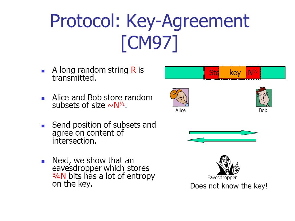 A long random string R of length N Protocol: Key-Agreement [CM97] A long random string R is transmitted. Alice and Bob store random subsets of size ~N
