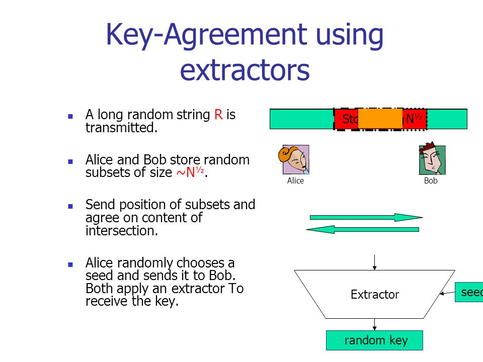 A long random string R of length N Key-Agreement using extractors A long random string R is transmitted.