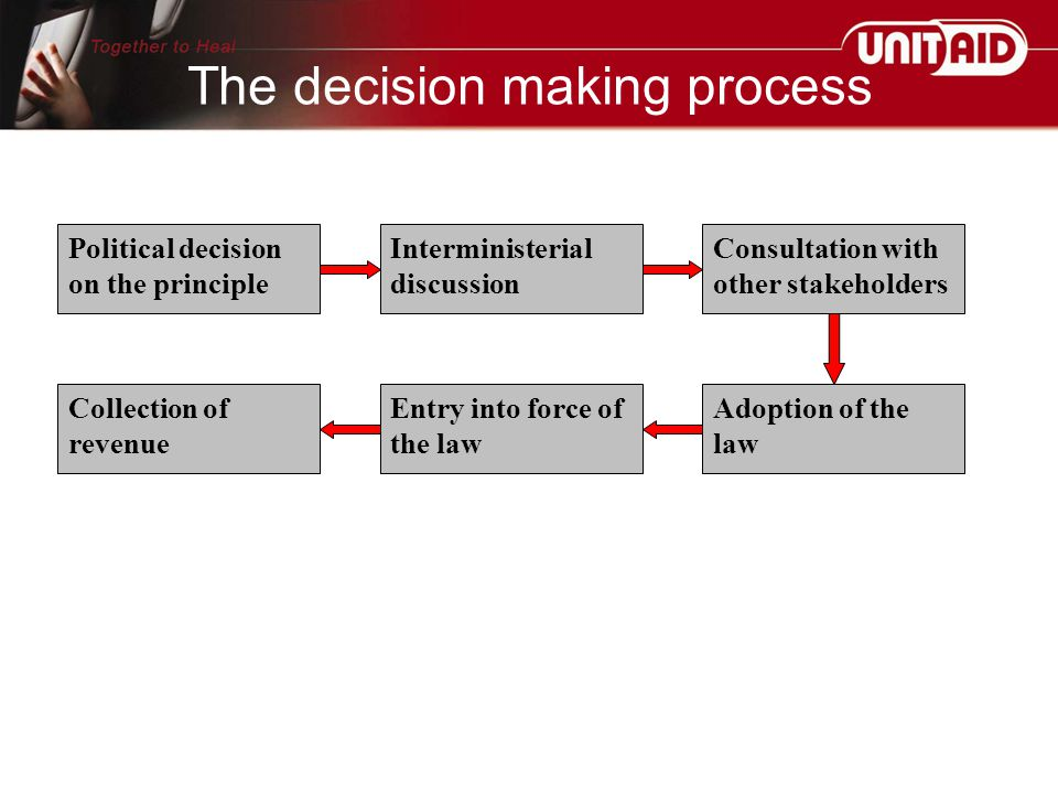 The decision making process Political decision on the principle Interministerial discussion Collection of revenue Consultation with other stakeholders Entry into force of the law Adoption of the law