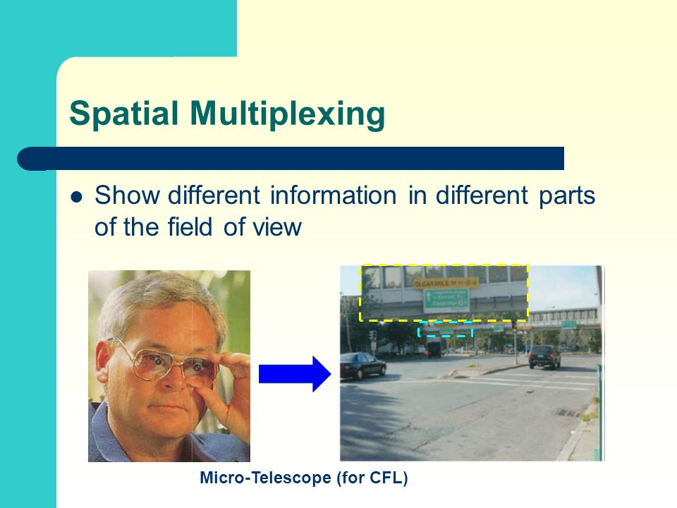 Spatial Multiplexing Show different information in different parts of the field of view Micro-Telescope (for CFL)