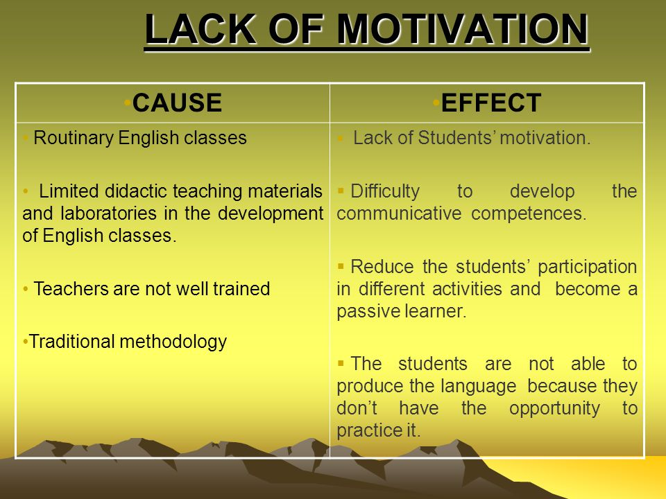 PROBLEM IDENTIFICATION Lack of motivation Lack of government financial contribution Inexperience teachers Inappropriate methodology Students don't hav