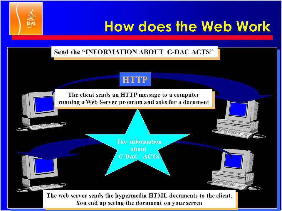 11 Dept. of Computer Science - SSBN How does the Web work ? c Web -Designed around Client/Server Architecture c Web Clients ( Web Browsers ) -send req