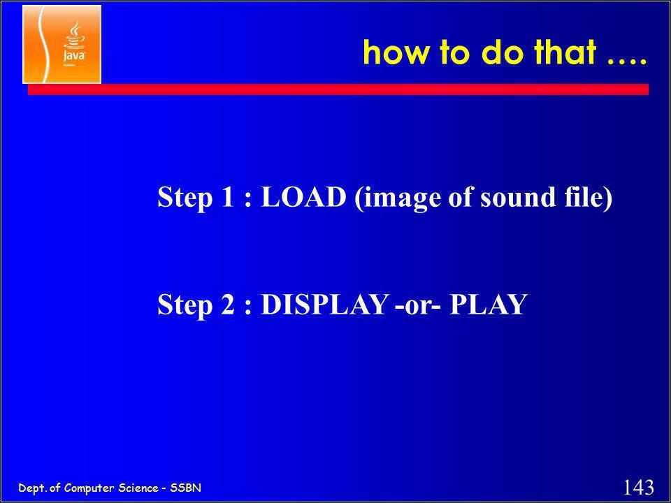 142 Dept. of Computer Science - SSBN sample Applet with sound … … … (MyAppletSound.java)