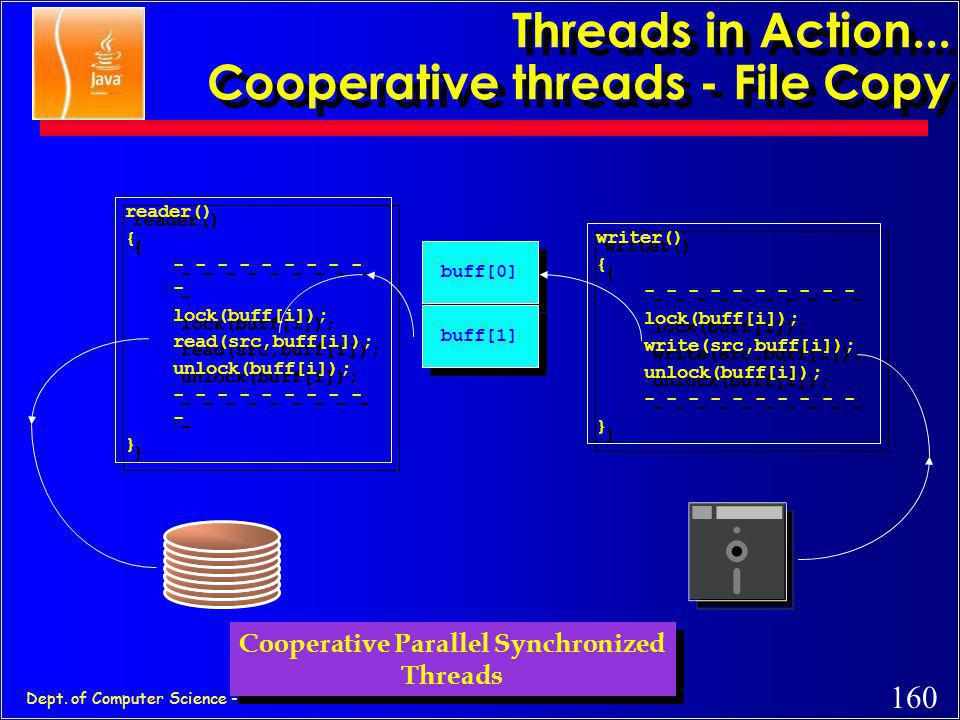 159 Dept. of Computer Science - SSBN the driver class MyMainClass { public static void main(String [] args ) { Shared sharedObject = new Shared (); Th