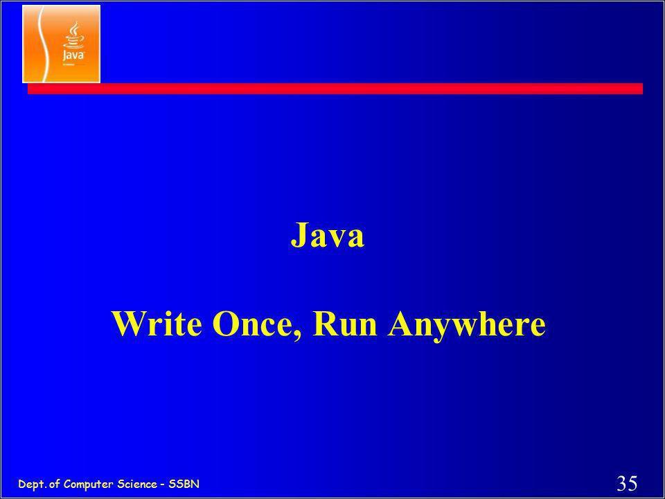 34 Dept. of Computer Science - SSBN Total Platform Independence JAVA COMPILER JAVA BYTE CODE JAVA INTERPRETER Windows 95MacintoshSolarisWindows NT (tr