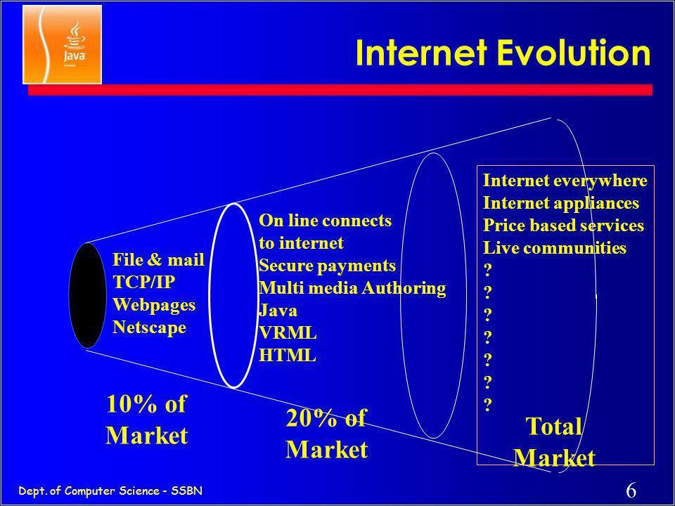 5 Dept. of Computer Science - SSBN Internet c Use of internet advertisement/elections/newspapers c information is public c Ubiquitous technology c Net