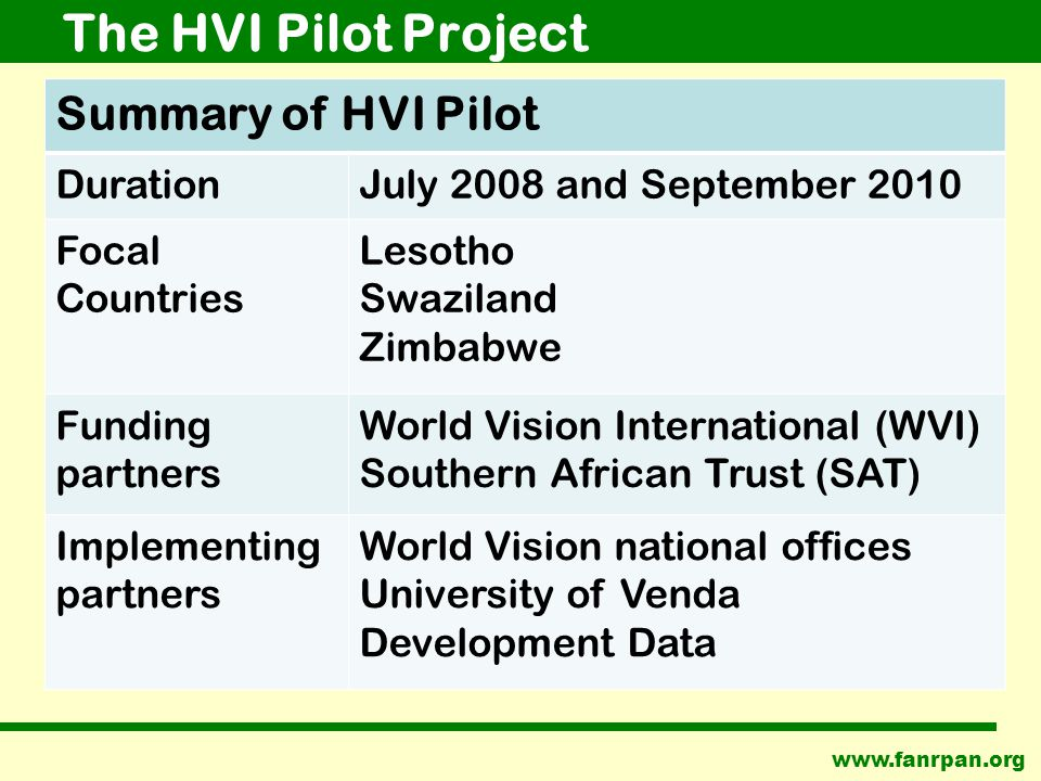 www.fanrpan.org The HVI Pilot Project Summary of HVI Pilot DurationJuly 2008 and September 2010 Focal Countries Lesotho Swaziland Zimbabwe Funding partners World Vision International (WVI) Southern African Trust (SAT) Implementing partners World Vision national offices University of Venda Development Data