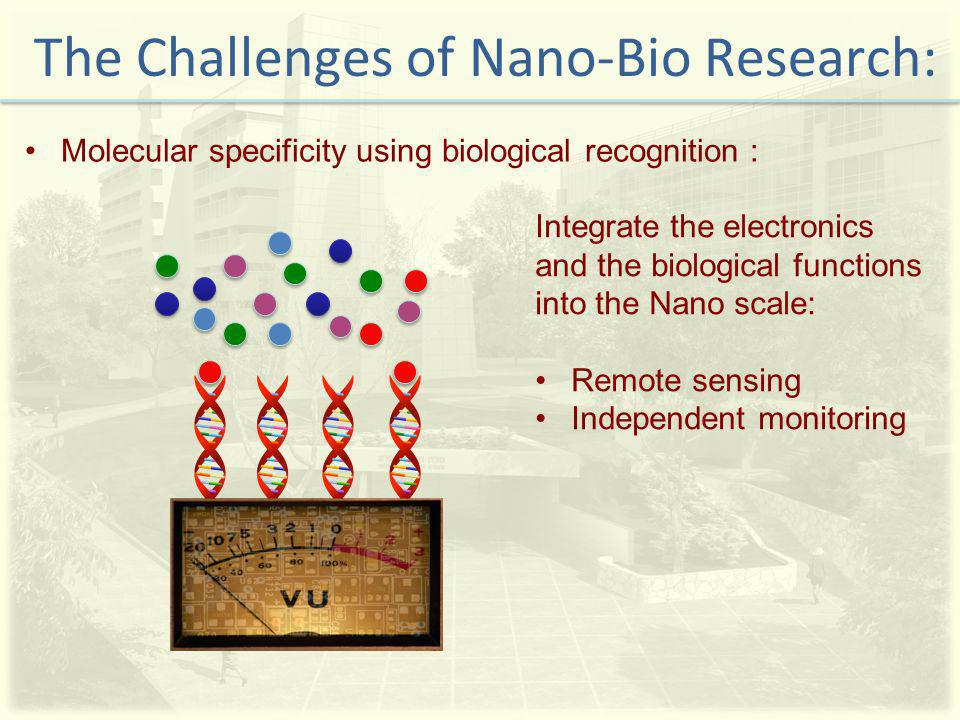 Molecular specificity using biological recognition : Integrate the electronics and the biological functions into the Nano scale: Remote sensing Independent monitoring The Challenges of Nano-Bio Research: