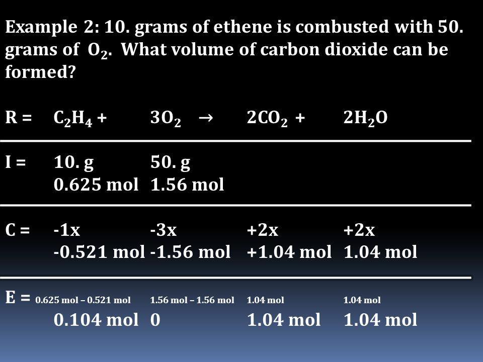 Example 2: 10. grams of ethene is combusted with 50. grams of O 2. What volume of carbon dioxide can be formed? R = C 2 H 4 + 3O 2 →2CO 2 +2H 2 O I =