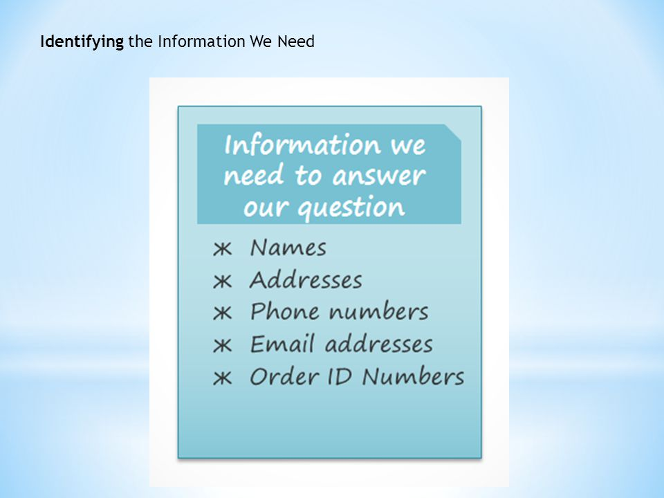 Identifying the Information We Need