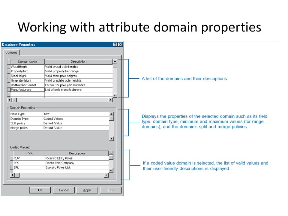 Working with attribute domain properties