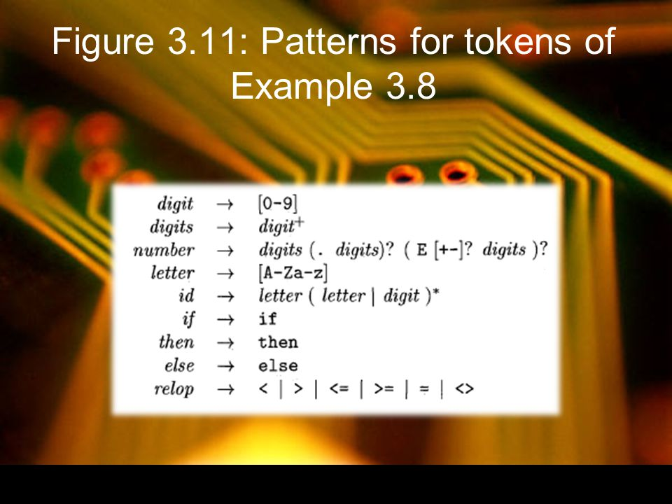 Figure 3.12: Tokens, their patterns, and attribute values