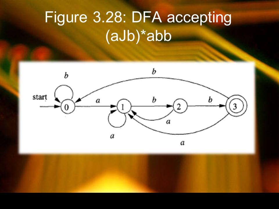 Figure 3.29: NFA for Exercise 3.6.3